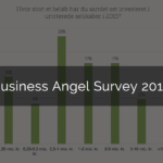 business-angel-survey-2016